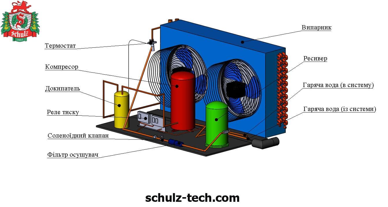 схема тепловой насос
