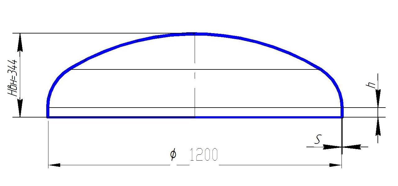 1200 ел
