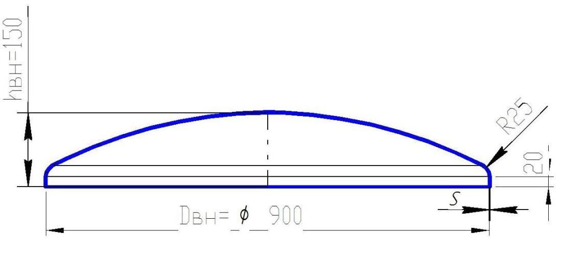 900 ел